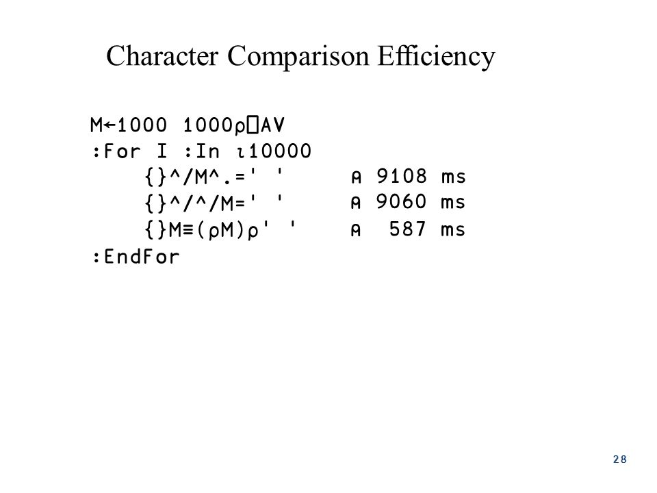 Character Comparison Efficiency M←1000 1000⍴⎕AV :For I :In ⍳10000 {}^/M^.= {}^/^/M= {}M≡(⍴M)⍴ :EndFor ⍝ 9108 ms ⍝ 9060 ms ⍝ 587 ms 28