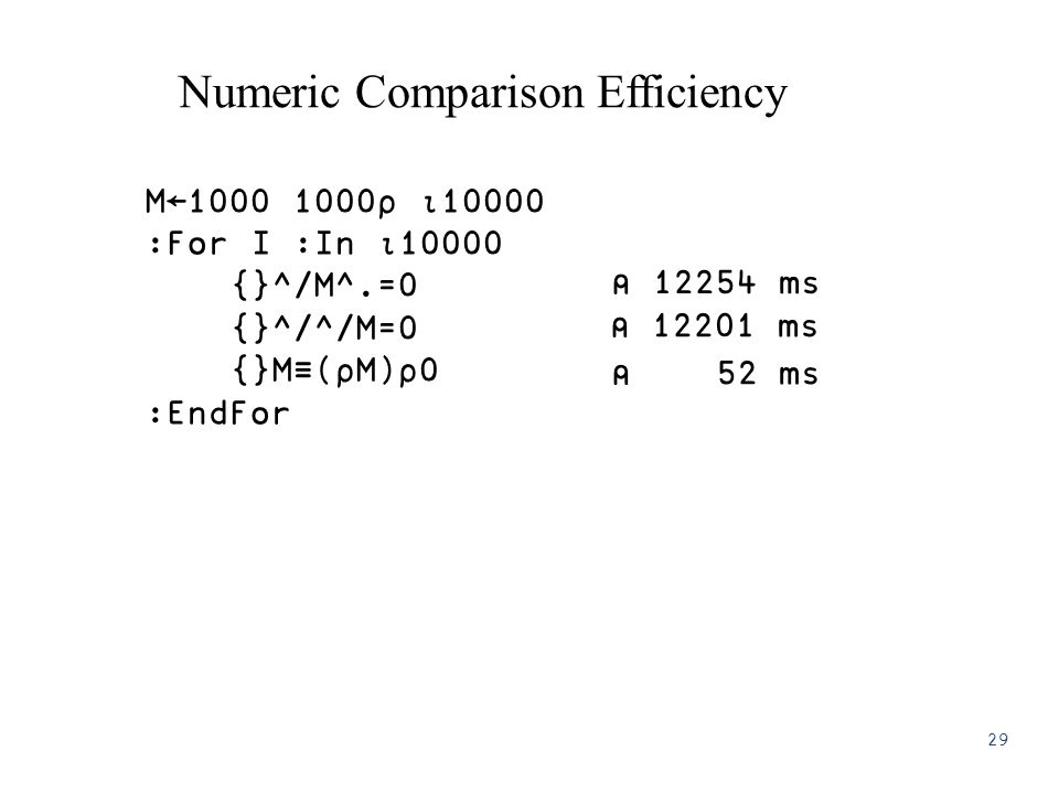 Numeric Comparison Efficiency M←1000 1000⍴ ⍳10000 :For I :In ⍳10000 {}^/M^.=0 {}^/^/M=0 {}M≡(⍴M)⍴0 :EndFor ⍝ 12254 ms ⍝ 12201 ms ⍝ 52 ms 29