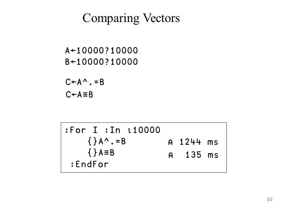 Comparing Vectors A←10000 10000 B←10000 10000 C←A^.=B :For I :In ⍳10000 {}A^.=B {}A≡B :EndFor C←A≡B ⍝ 1244 ms ⍝ 135 ms 30