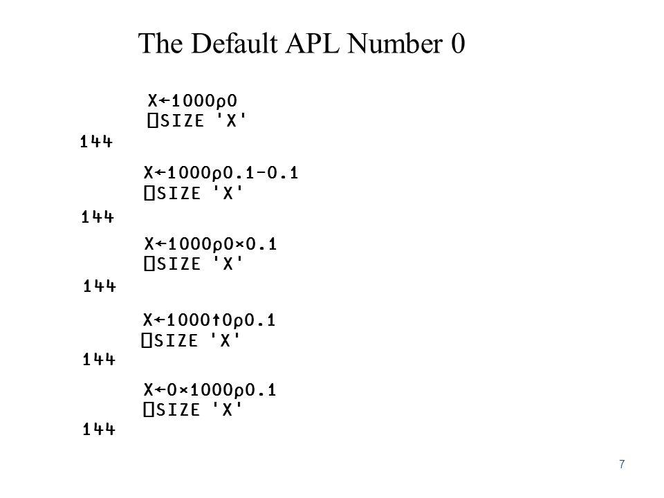 The Default APL Number 0 X←1000⍴0 ⎕SIZE X 144 X←1000⍴0.1-0.1 ⎕SIZE X 144 X←1000⍴0×0.1 ⎕SIZE X 144 X←1000↑0⍴0.1 ⎕SIZE X 144 X←0×1000⍴0.1 ⎕SIZE X 144 7