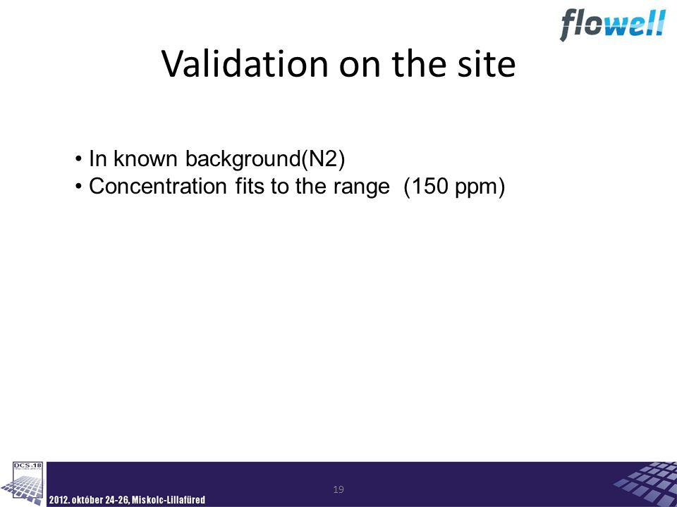 19 Validation on the site In known background(N2) Concentration fits to the range (150 ppm)