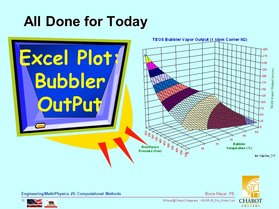 BMayer@ChabotCollege.edu ENGR-25_Plot_Model-3.ppt 35 Bruce Mayer, PE Engineering/Math/Physics 25: Computational Methods All Done for Today Excel Plot: Bubbler OutPut