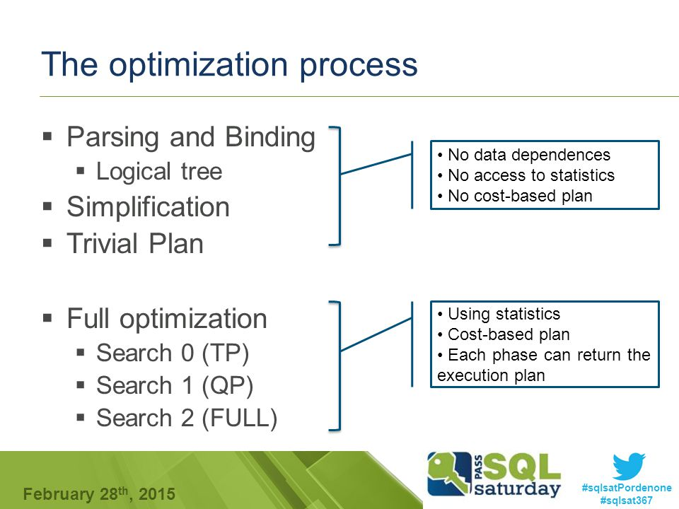 #sqlsatPordenone #sqlsat367 February 28 th, 2015 The optimization process  Parsing and Binding  Logical tree  Simplification  Trivial Plan  Full optimization  Search 0 (TP)  Search 1 (QP)  Search 2 (FULL) No data dependences No access to statistics No cost-based plan Using statistics Cost-based plan Each phase can return the execution plan