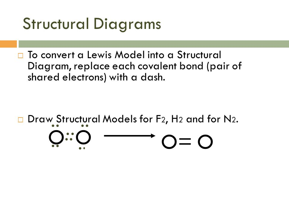 Structural Diagrams  To convert a Lewis Model into a Structural Diagram, replace each covalent bond (pair of shared electrons) with a dash.