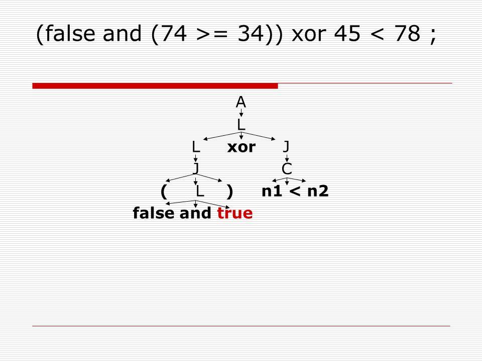 (false and (74 >= 34)) xor 45 < 78 ; A L L xor J J C ( L ) n1 < n2 false and true