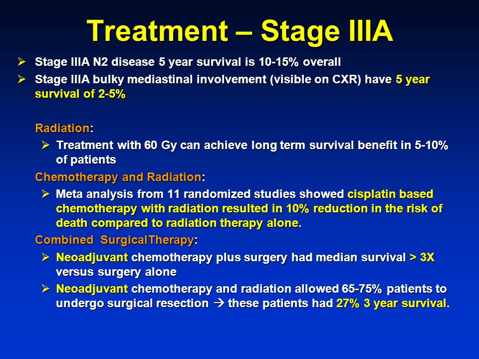 Treatment – Stage IIIA  Stage IIIA N2 disease 5 year survival is 10-15% overall  Stage IIIA bulky mediastinal involvement (visible on CXR) have 5 year survival of 2-5% Radiation:  Treatment with 60 Gy can achieve long term survival benefit in 5-10% of patients Chemotherapy and Radiation:  Meta analysis from 11 randomized studies showed cisplatin based chemotherapy with radiation resulted in 10% reduction in the risk of death compared to radiation therapy alone.