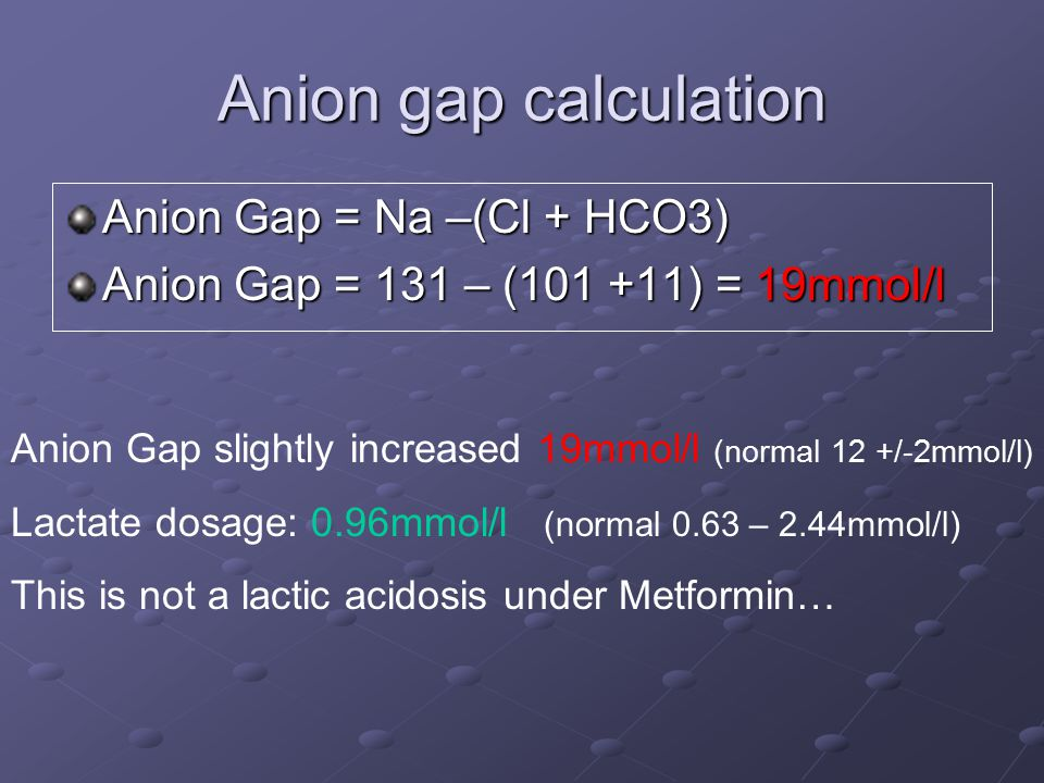 Anion gap calculation Anion Gap = Na –(Cl + HCO3) Anion Gap = 131 – (101 +11) = 19mmol/l Anion Gap slightly increased 19mmol/l (normal 12 +/-2mmol/l) Lactate dosage: 0.96mmol/l (normal 0.63 – 2.44mmol/l) This is not a lactic acidosis under Metformin…