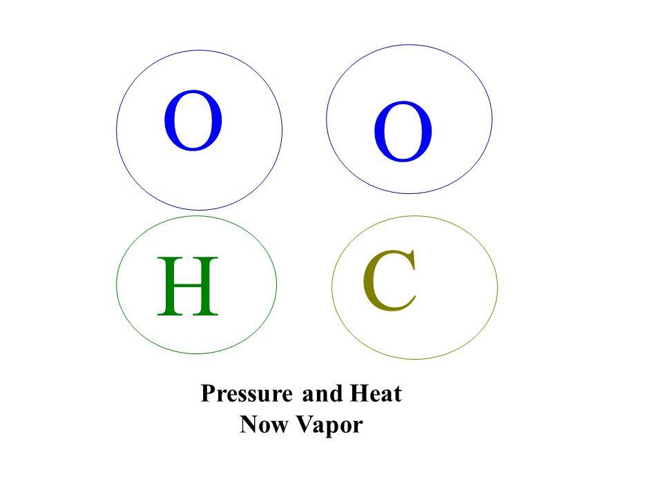 O O H C Pressure and Heat Now Vapor
