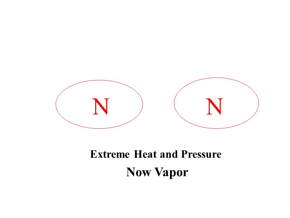 Extreme Heat and Pressure NN Now Vapor