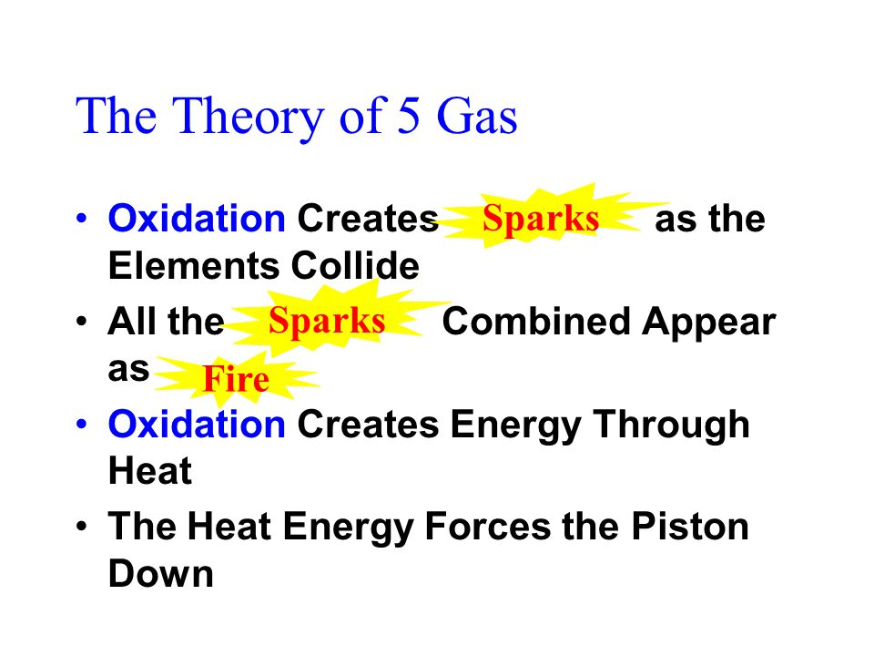 The Theory of 5 Gas Oxidation Creates as the Elements Collide All the Combined Appear as Oxidation Creates Energy Through Heat The Heat Energy Forces the Piston Down Sparks Fire