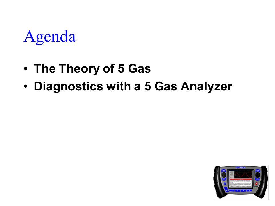 Agenda The Theory of 5 Gas Diagnostics with a 5 Gas Analyzer