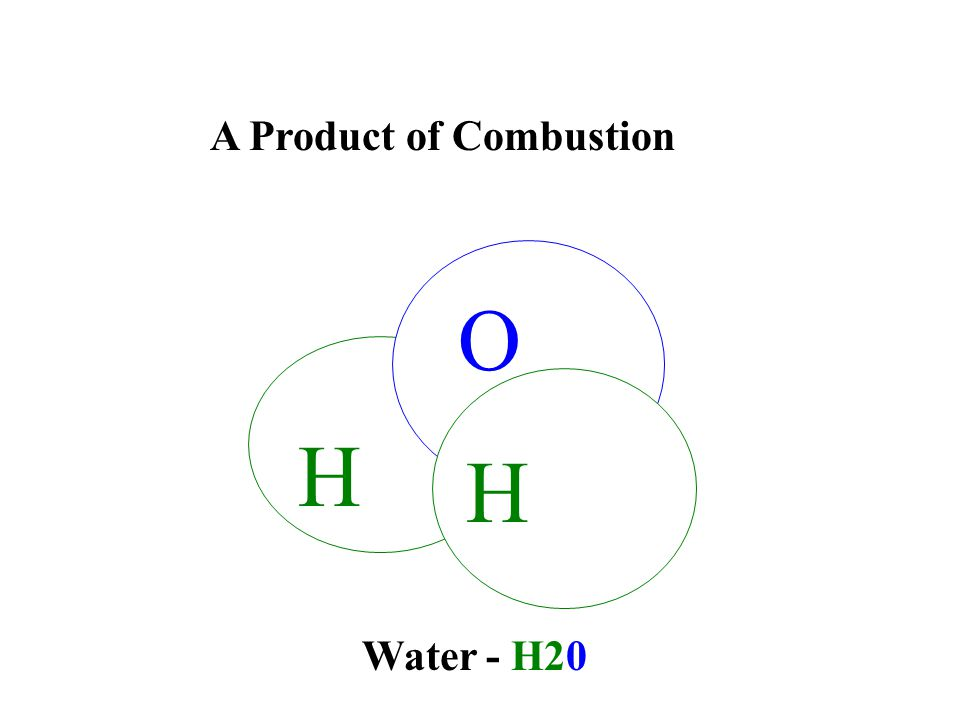 H O H Water - H20 A Product of Combustion