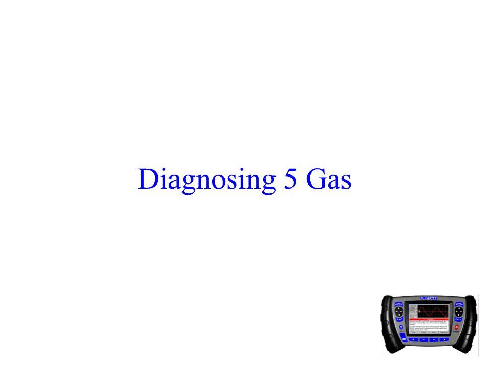 Diagnosing 5 Gas