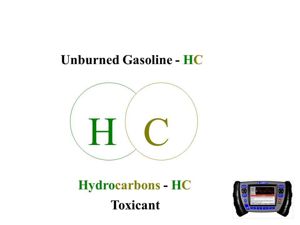 H C Hydrocarbons - HC Unburned Gasoline - HC Toxicant