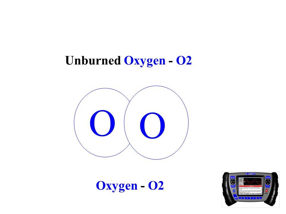 O O Oxygen - O2 Unburned Oxygen - O2