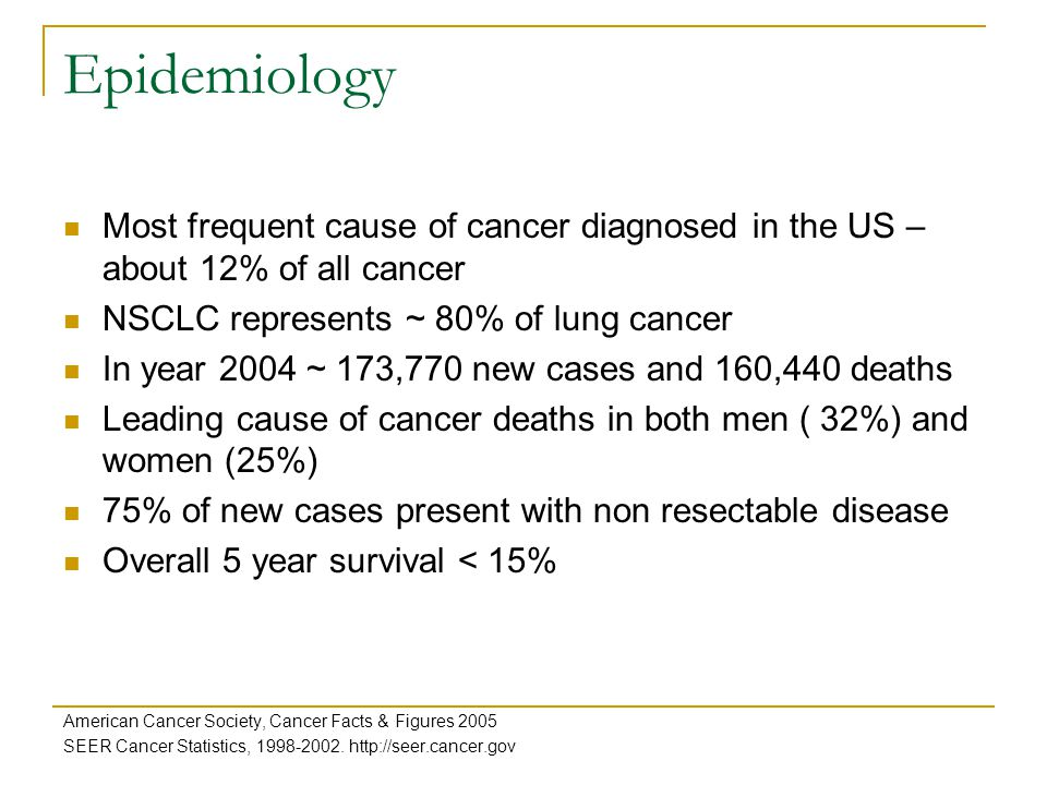 Epidemiology Most frequent cause of cancer diagnosed in the US – about 12% of all cancer NSCLC represents ~ 80% of lung cancer In year 2004 ~ 173,770 new cases and 160,440 deaths Leading cause of cancer deaths in both men ( 32%) and women (25%) 75% of new cases present with non resectable disease Overall 5 year survival < 15% American Cancer Society, Cancer Facts & Figures 2005 SEER Cancer Statistics, 1998-2002.