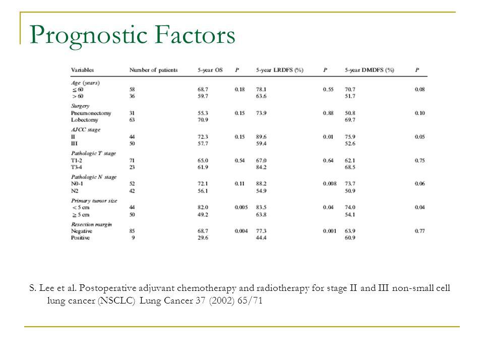Prognostic Factors S.Lee et al.