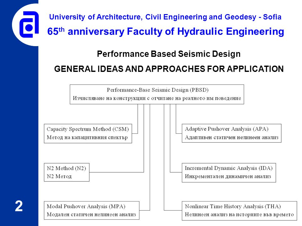 2 65 th anniversary Faculty of Hydraulic Engineering University of Architecture, Civil Engineering and Geodesy - Sofia Performance Based Seismic Desig
