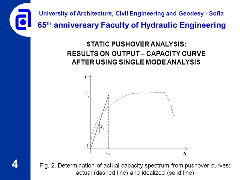 4 65 th anniversary Faculty of Hydraulic Engineering University of Architecture, Civil Engineering and Geodesy - Sofia Fig. 2. Determination of actual