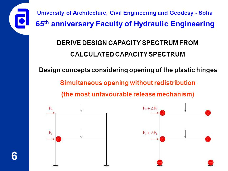 6 65 th anniversary Faculty of Hydraulic Engineering University of Architecture, Civil Engineering and Geodesy - Sofia DERIVE DESIGN CAPACITY SPECTRUM FROM CALCULATED CAPACITY SPECTRUM Design concepts considering opening of the plastic hinges Simultaneous opening without redistribution (the most unfavourable release mechanism)