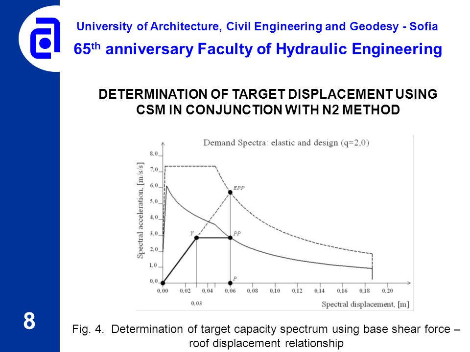 8 65 th anniversary Faculty of Hydraulic Engineering University of Architecture, Civil Engineering and Geodesy - Sofia Fig. 4. Determination of target