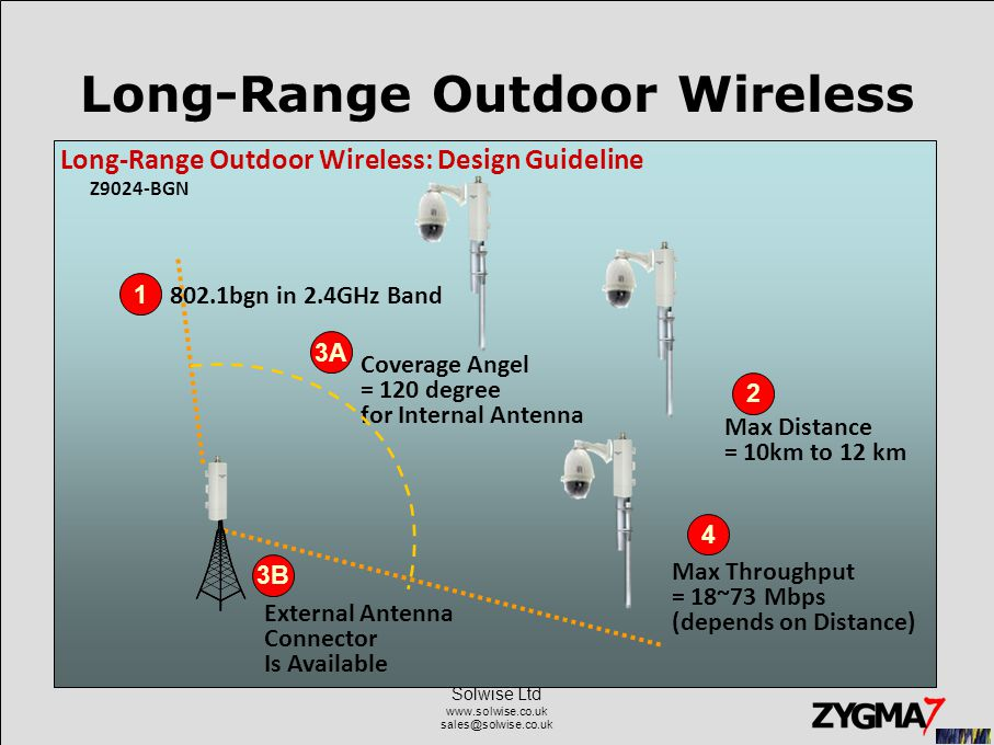 Solwise Ltd www.solwise.co.uk sales@solwise.co.uk Long-Range Outdoor Wireless Coverage Angel = 120 degree for Internal Antenna Max Distance = 10km to