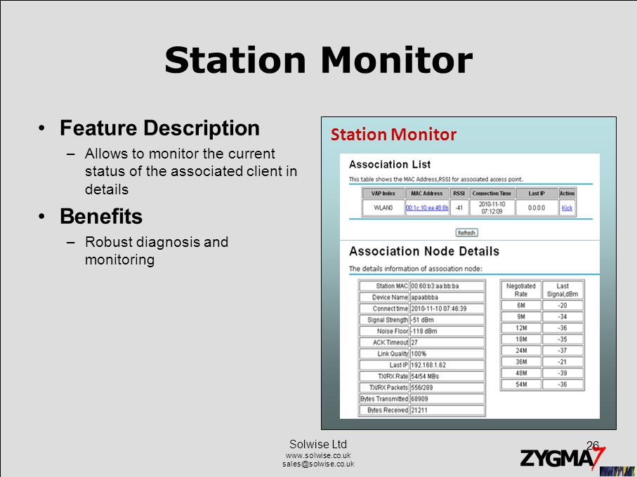 Solwise Ltd www.solwise.co.uk sales@solwise.co.uk Station Monitor Feature Description –Allows to monitor the current status of the associated client i