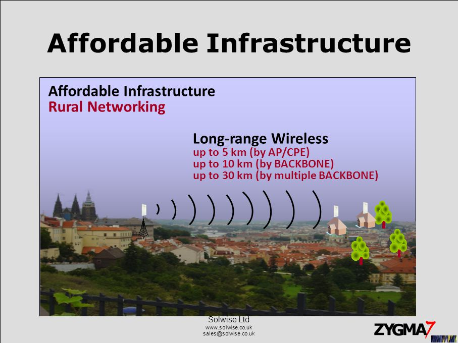 Solwise Ltd www.solwise.co.uk sales@solwise.co.uk Affordable Infrastructure Rural Networking Long-range Wireless up to 5 km (by AP/CPE) up to 10 km (b