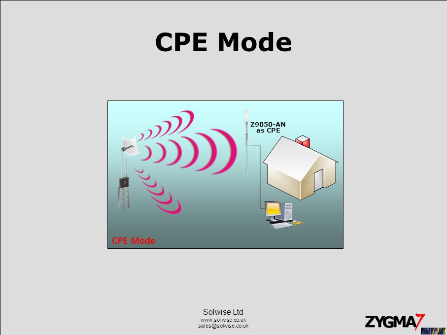 Solwise Ltd www.solwise.co.uk sales@solwise.co.uk Featura N5 (Z9050-AN) Wireless Mode for P2P & P2MP Configuration –AP –Wireless Client –Bridge –AP Repeater –WDS configuration in Bridge Mode or AP Repeater Mode Network Mode –Bridge –Router Space in Meter/ACK Timeout –By simply specifying distance of the two nodes, the Z9050-AN can automatically self-adjust the proper ACK timeout value to decrease the chances of data retransmission at long distance.