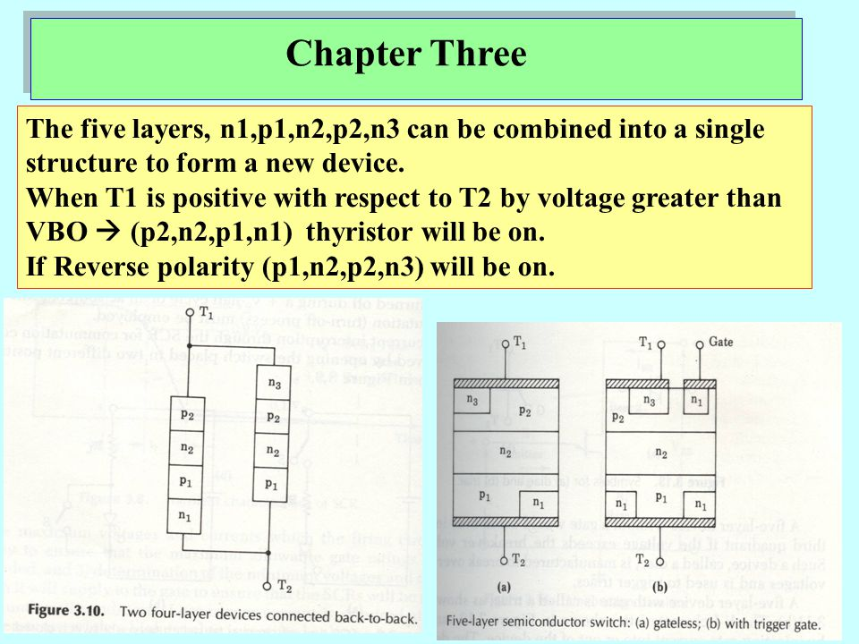 Chapter Three Triacs and Diacs A power device with four layers conducts in one direction only.