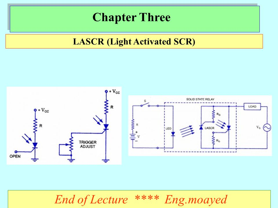 Chapter Three LASCR (Light Activated SCR) End of Lecture **** Eng.moayed