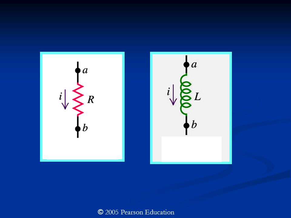 underdamped L-R- C series circuit © 2005 Pearson Education