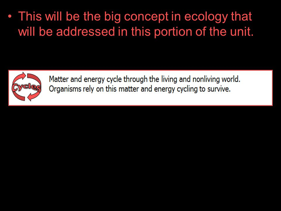 This will be the big concept in ecology that will be addressed in this portion of the unit.
