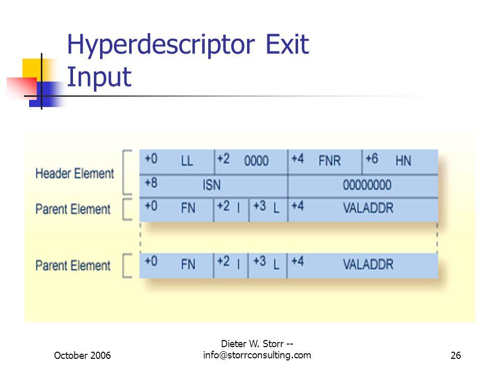 October 2006 Dieter W. Storr -- info@storrconsulting.com27 Hyperdescriptor Exit Output
