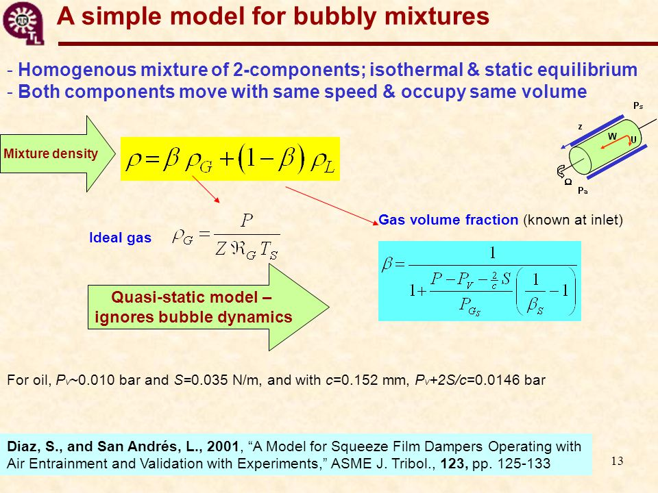 13 A simple model for bubbly mixtures Mixture density Quasi-static model – ignores bubble dynamics - Homogenous mixture of 2-components; isothermal & static equilibrium - Both components move with same speed & occupy same volume Ideal gas Gas volume fraction (known at inlet) For oil, P V ~0.010 bar and S=0.035 N/m, and with c=0.152 mm, P V +2S/c=0.0146 bar Diaz, S., and San Andrés, L., 2001, A Model for Squeeze Film Dampers Operating with Air Entrainment and Validation with Experiments, ASME J.
