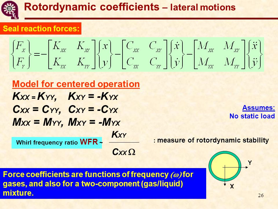 26 Rotordynamic coefficients – lateral motions Seal reaction forces: - Model for centered operation K XX = K YY, K XY = -K YX C XX = C YY, C XY = -C YX M XX = M YY, M XY = -M YX Whirl frequency ratio WFR ~ K XY C XX  : measure of rotordynamic stability Assumes: No static load X Y Force coefficients are functions of frequency  for gases, and also for a two-component (gas/liquid) mixture.