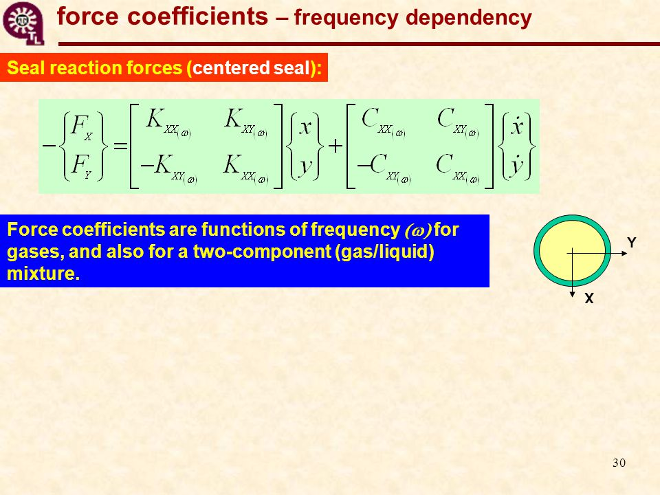 30 force coefficients – frequency dependency Seal reaction forces (centered seal): X Y Force coefficients are functions of frequency  for gases, and also for a two-component (gas/liquid) mixture.