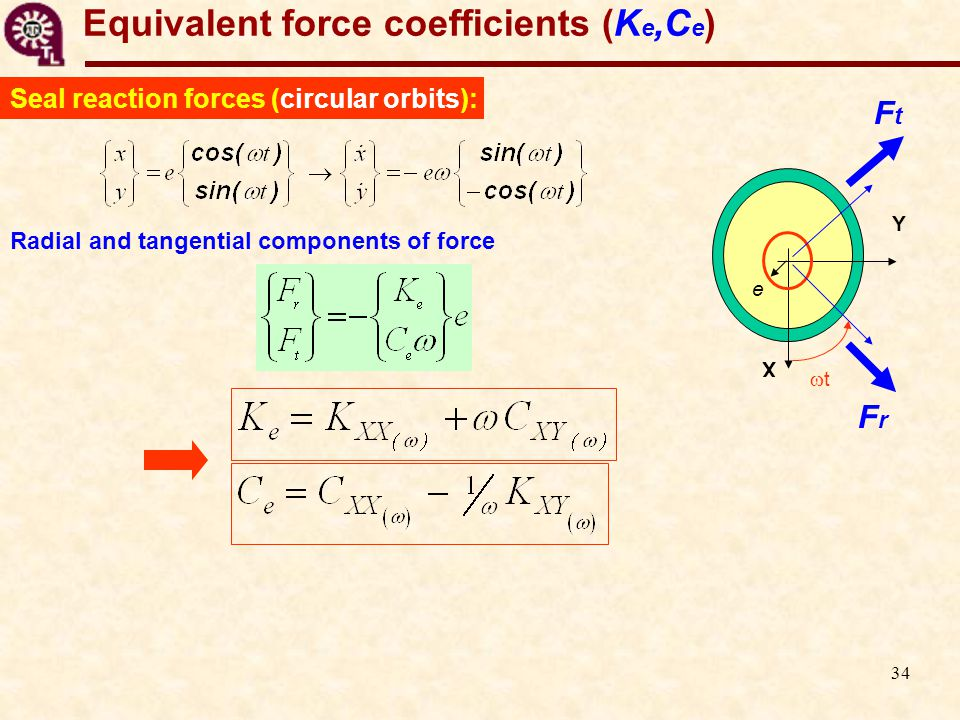 34 Equivalent force coefficients (K e,C e ) Seal reaction forces (circular orbits): X Y Radial and tangential components of force e tt FrFr FtFt