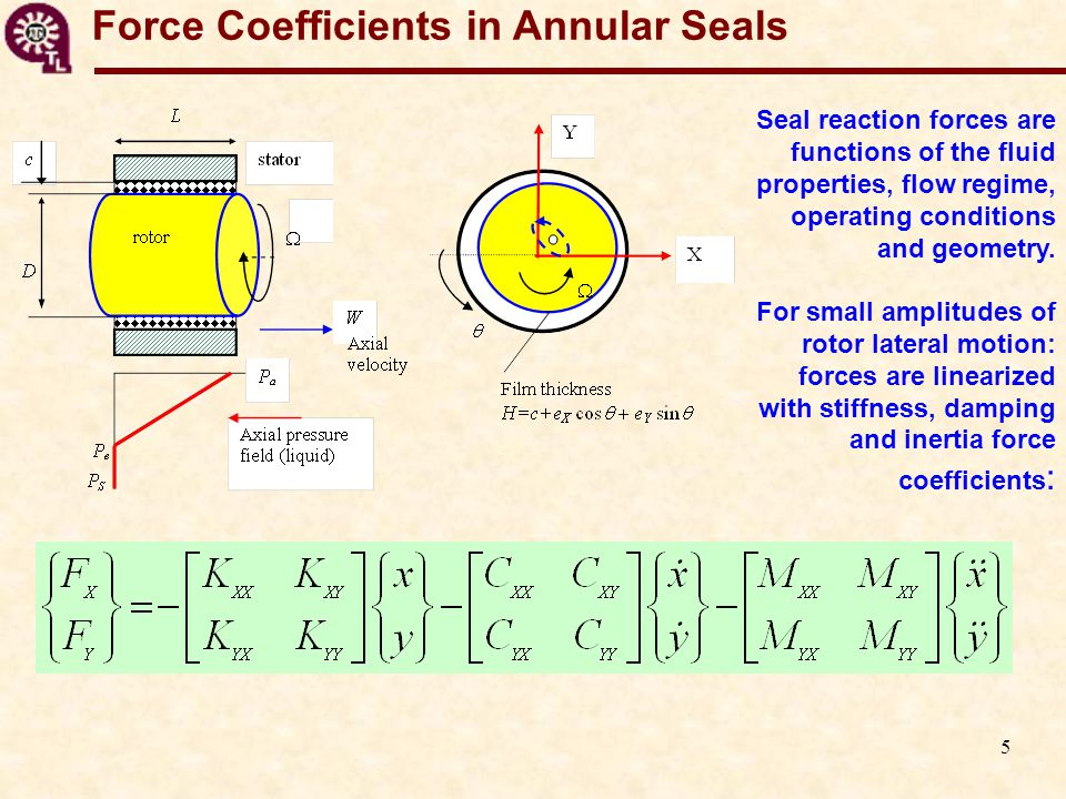 5 Force Coefficients in Annular Seals Seal reaction forces are functions of the fluid properties, flow regime, operating conditions and geometry.