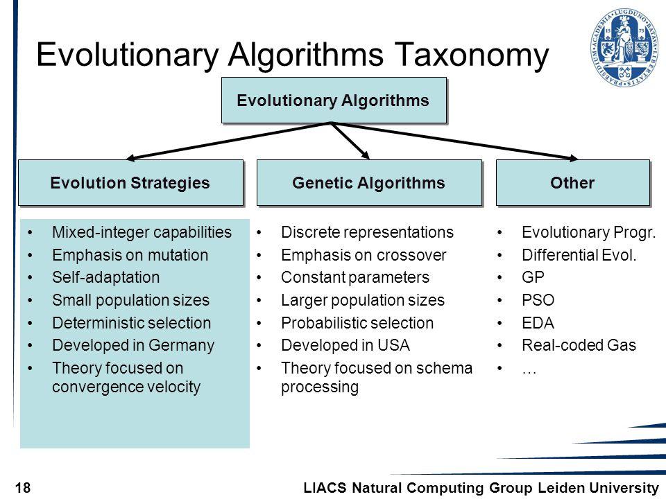 LIACS Natural Computing Group Leiden University18 Evolutionary Algorithms Taxonomy Evolutionary Algorithms Evolution Strategies Genetic Algorithms Other Evolutionary Progr.