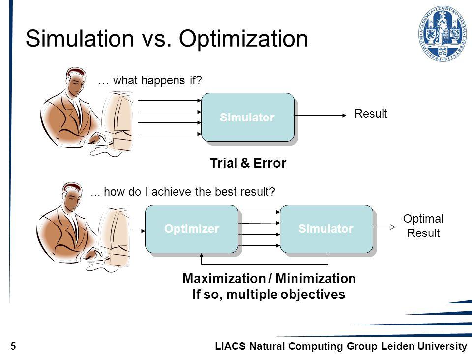 LIACS Natural Computing Group Leiden University5 Simulation vs.