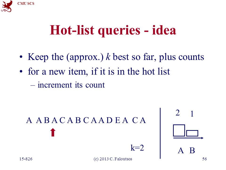 CMU SCS 15-826(c) 2013 C. Faloutsos56 Hot-list queries - idea Keep the (approx.) k best so far, plus counts for a new item, if it is in the hot list –