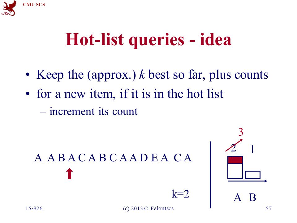 CMU SCS 15-826(c) 2013 C. Faloutsos57 Hot-list queries - idea Keep the (approx.) k best so far, plus counts for a new item, if it is in the hot list –