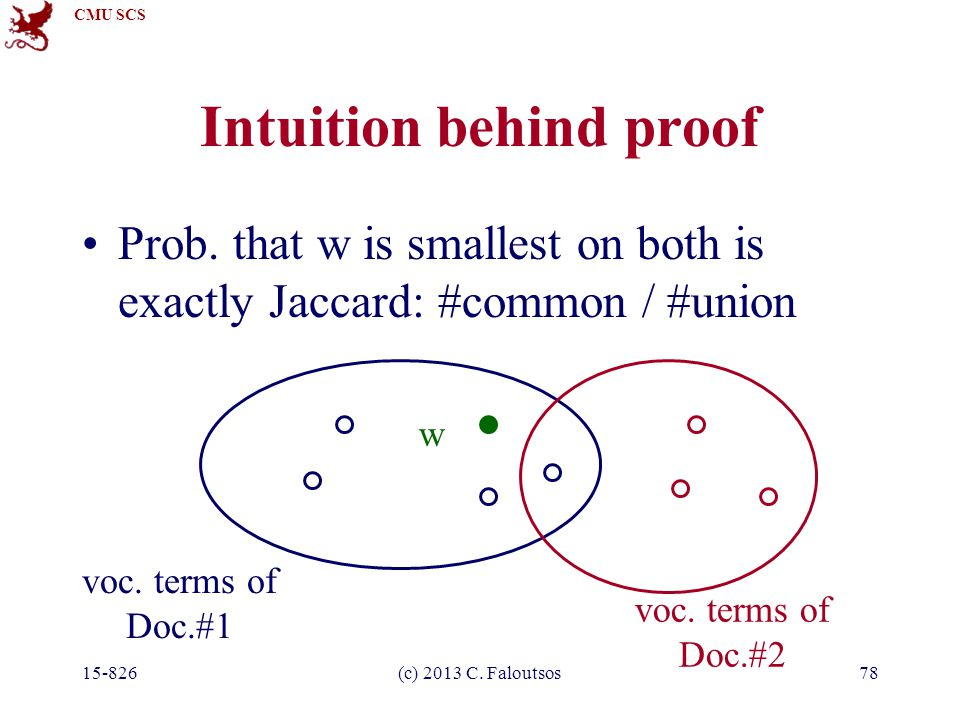CMU SCS 15-826(c) 2013 C. Faloutsos78 Intuition behind proof Prob. that w is smallest on both is exactly Jaccard: #common / #union voc. terms of Doc.#