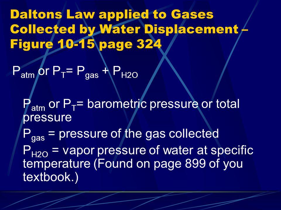 Dalton's Law of Partial Pressure 3e.