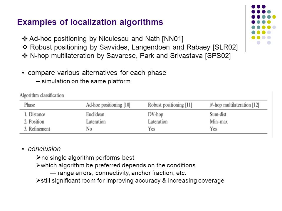 Examples of localization algorithms  Ad-hoc positioning by Niculescu and Nath [NN01]  Robust positioning by Savvides, Langendoen and Rabaey [SLR02]