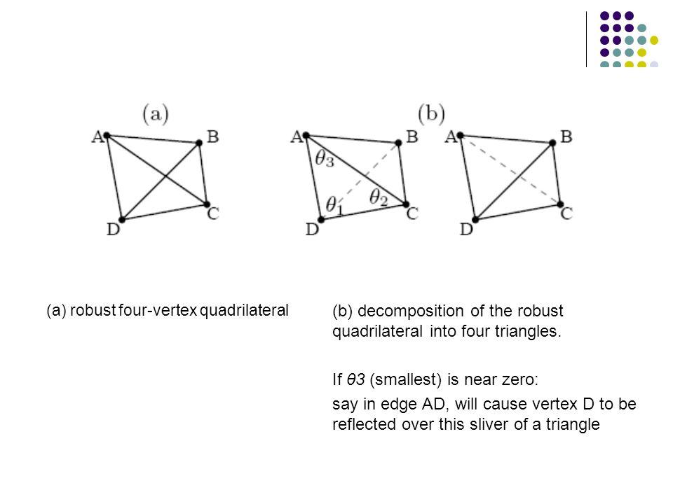 (a) robust four-vertex quadrilateral (b) decomposition of the robust quadrilateral into four triangles.
