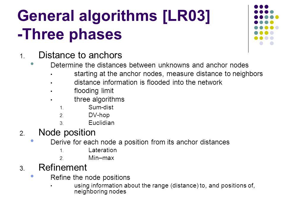 General algorithms [LR03] -Three phases 1.