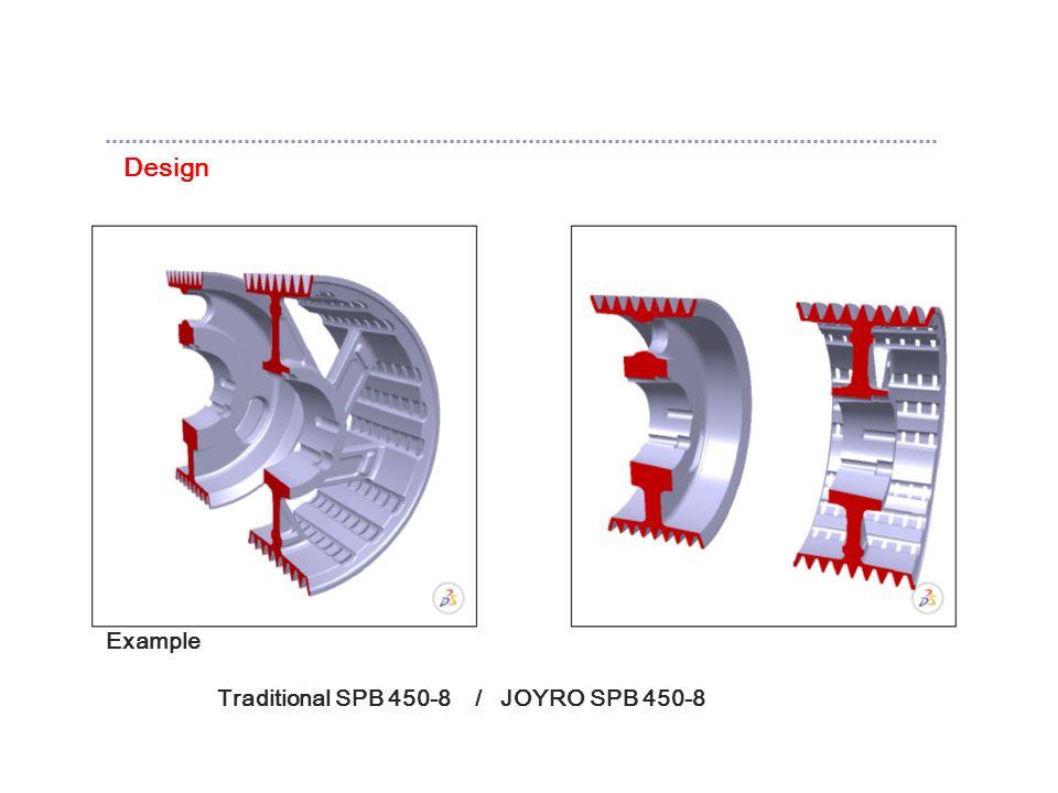 Design Example Traditional SPB 450-8 / JOYRO SPB 450-8