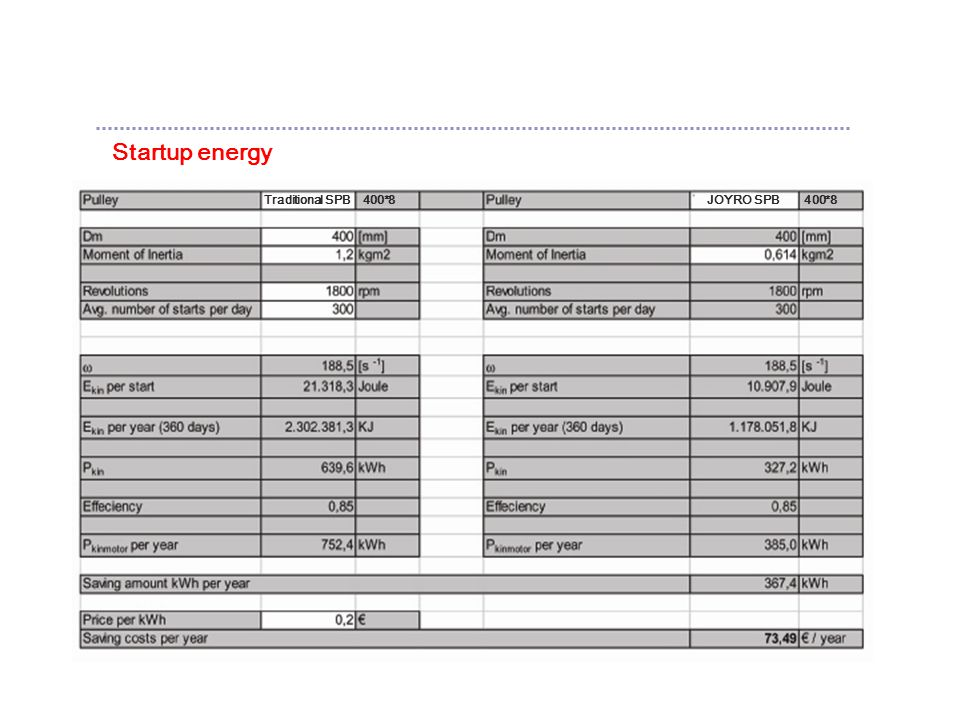 Startup energy Traditional SPB 400*8JOYRO SPB 400*8